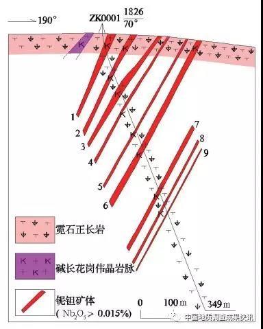 新疆阿图什市发现具大型前景铌钽矿床,估算储量超万吨