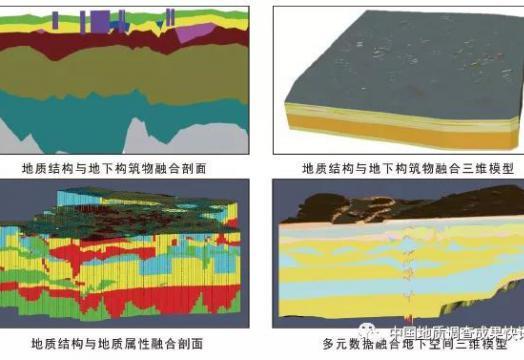 中国地质调查成果快讯:上海、济南城市地下空间资源探测与评价新进展